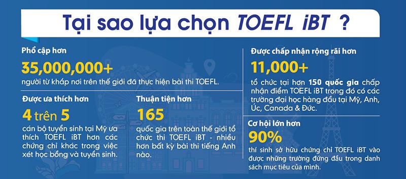 Lợi ích của bài thi Toefl iBT