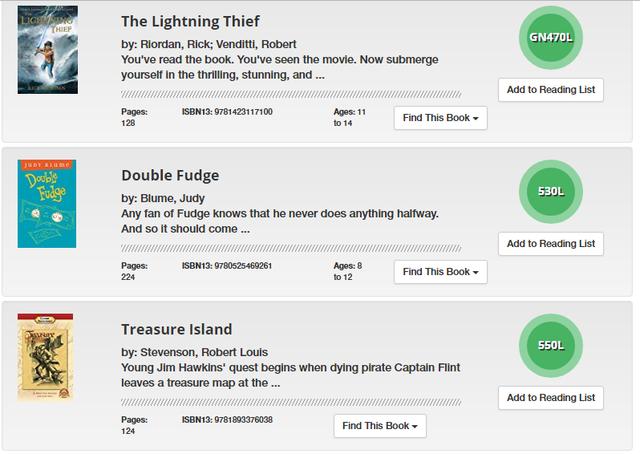 Website fab.lexile.com cung cấp danh mục hàng chục ngàn đầu sách theo các chủ đề khác nhau với thang điểm Lexile tương ứng (màu xanh) để học sinh lựa chọn