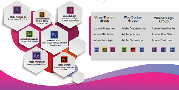Ý nghĩa của Câu lạc bộ Thiết kế đồ họa