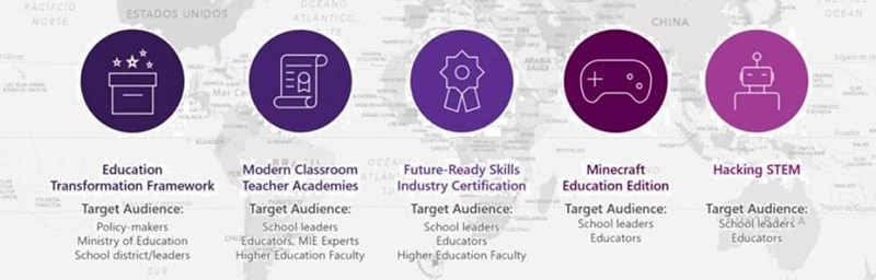 Microsoft Education Global Training Partner